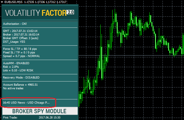 Advanced Forex News Filter - Volatility Factor 2.0 Pro